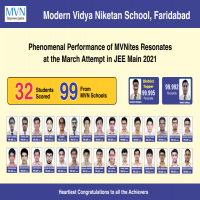 Secure your childrens future with the best school of Faridabad Delh